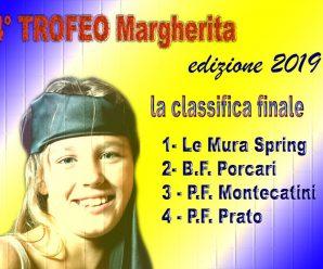 TROFEO MARGHERITA 4° edizione