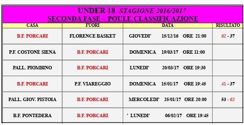 UNDER 18 2016-2017 CALENDARIO